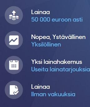 Saat 50 000 euroon asti Zmarta-lainaa nopeasti ja ystävällisesti yhdellä hakemuksella.