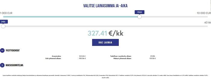 Fixuralta vakuudeton 7000 euron laina vikkelästi käyttöön ilman ylimääräistä häslinkiä